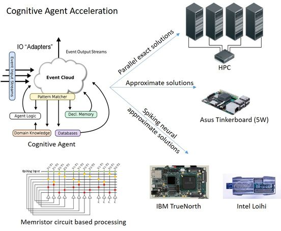 CECEP acceleration work